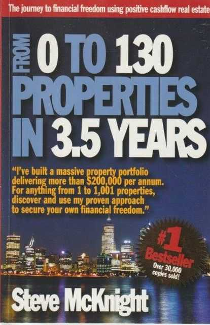 Image for From 0 To 130 Properties In 3.5 Years