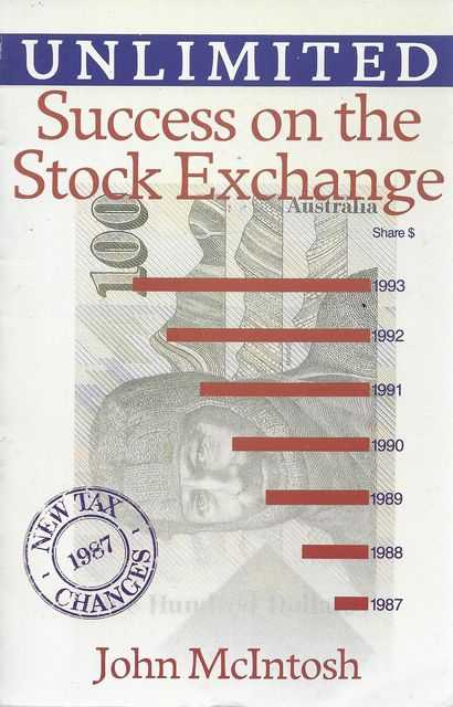 Image for Unlimited Success on the Stock Exchange