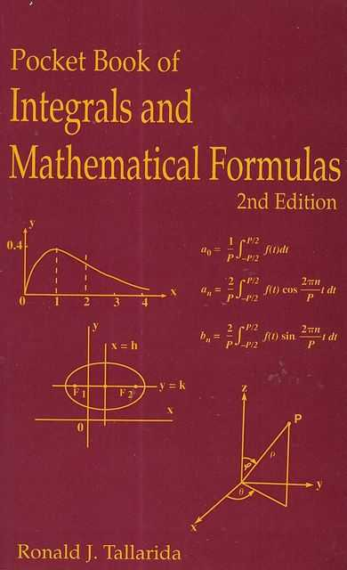 Image for Pocket Book of Integrals and Mathematical Formulas