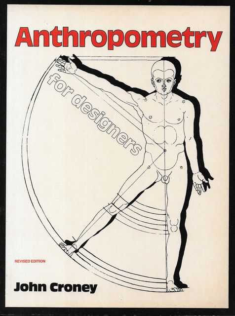 Image for Anthropometry